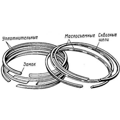 Кольца поршневые Isuzu 4JC1