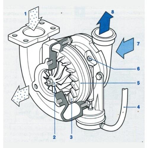 Турбокомпрессор Isuzu E120