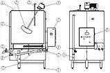 Пастеризатор-ферментер для переработки молока производительностью от 50 до 700 литров за цикл., фото 5