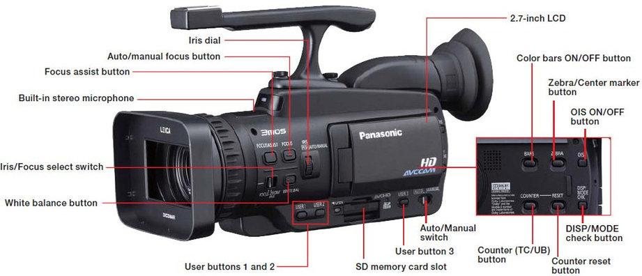 Инструкция на Panasonic AG-HMC41, фото 2