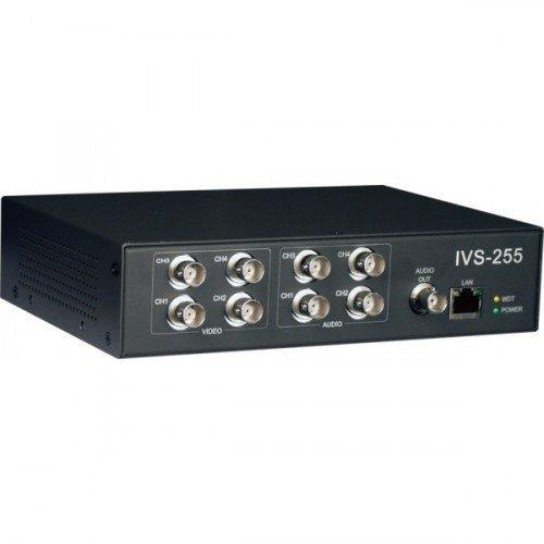 Видеосервер ICP DAS IVS-255