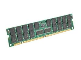 Оперативная память Cisco MEM-294-8GB