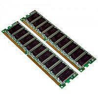 Оперативная память Cisco MEM-2951-512U1.5GB