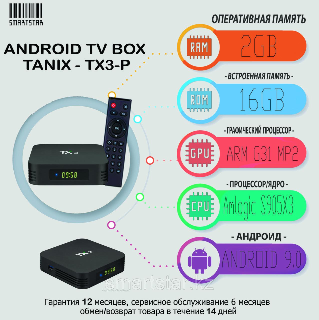 ANDROID TV BOX приставка - Tanix TX3-P (2/16GB)