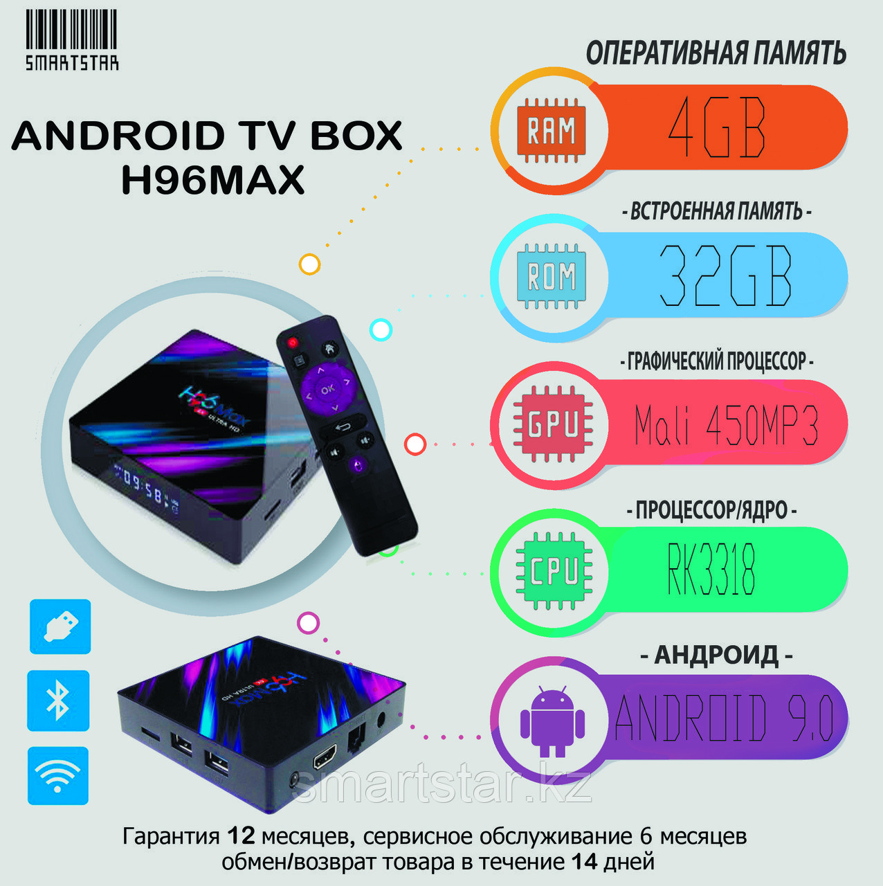 ANDROID TV BOX приставка - H96 MAX (4/32GB)