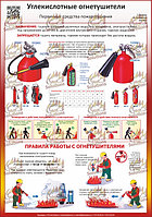 Плакат углекислотные огнетушители