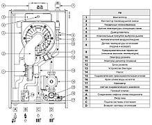 Настенный газовый конденсационный котел Baxi, LUNA DUO-TEC MP+ 1.150, фото 2