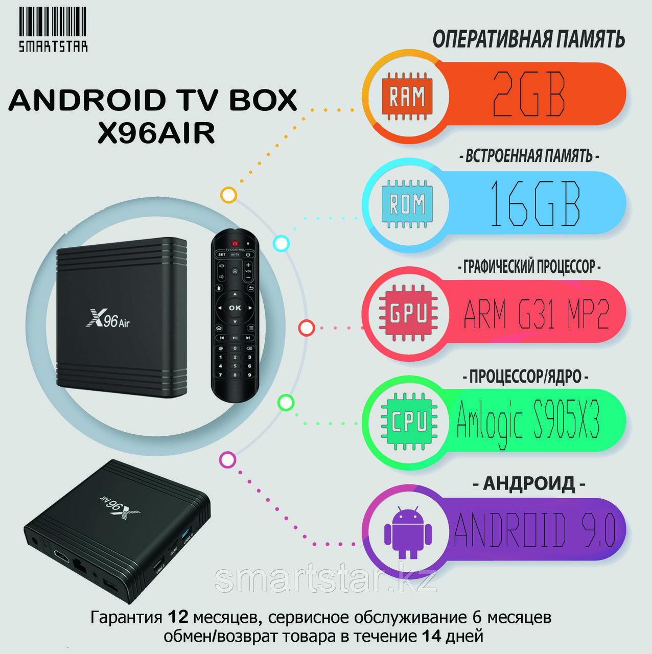 ANDROID TV BOX приставка X96AIR (2/16GB)