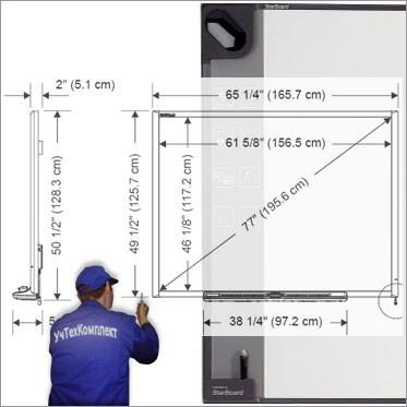 Монтаж интерактивного комплекта (доска+проектор+ПО)