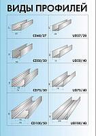 Профиль для ГКЛ (Караганда) 60*27 0,45 мм / 0,6 мм
