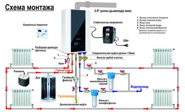 Настенный Газовый Котел HUBERT Smart AGB 24DX, фото 2
