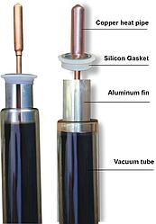 Трубка вакуумная стеклянная Heat Pipe с медным стержнем, 1800x58 мм