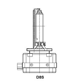 Ксеноновые лампы D8S
