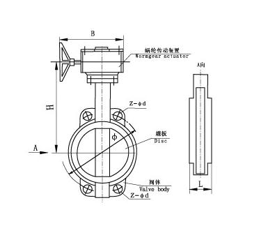 Затвор дисковый межфланцевый с редуктором Ду 500 Ру 16 (КНР) 32ч501р, фото 2