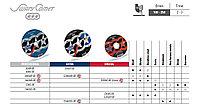 Круг отрезной Inox&Metal 125 х 2,5 х 22,23 Metalynx MAX E20A30R-BF (Weiler Abrasives, Slovenija), фото 2