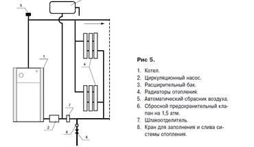 Напольный газовый котел TeploROSS КСГВ 12Т ЭКО, фото 3
