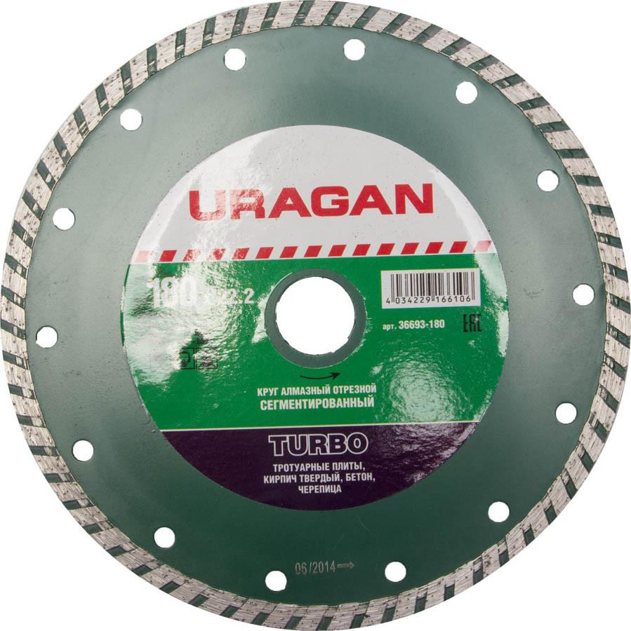 Круг отрезной для УШМ, URAGAN Ø 230х22.2 мм, алмазный, сегментированный (36693-230)
