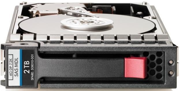 Жесткий диск HPE 872485-B21 2TB SAS 12G Midline 7.2K LFF (3.5in)