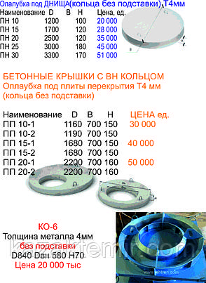 КС 15.3 виброформа (4 мм), фото 2