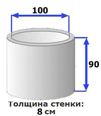 КС 10.9 виброформа (6 мм), фото 2