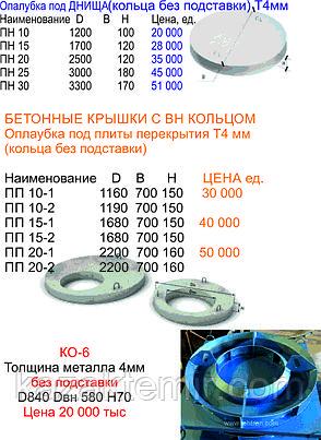 КС 15.9 виброформа (6 мм), фото 2