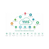 Лицензия Yealink YMS Monitoring License