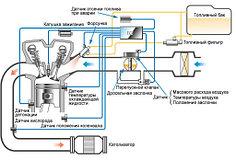 Инжекторная система Двигателя