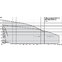 Насосная станция Wilo CO-3 MVI 7001/1/CC-EB-R, фото 3
