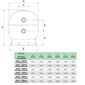 Фильтр для коммерческих бассейнов Hayward Artic HCFA551102LVA Laminated (D1400), фото 2