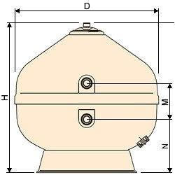 Фильтр для коммерческих бассейнов IML TEIDE TID-1800110 (D1800) 76 м3/час, фото 2