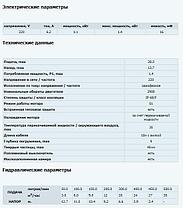 Погружной дренажно-фекальный насос ESPA Drainex 201MA, фото 3