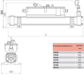 Электронагреватель Elecro Flow Line 839В (Incoloy, 9 кВт, 400B), фото 2