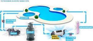 Электронагреватель Elecro Nano Spa N-SPA-S3-R (Incoloy, 3 кВт, 230В), фото 2