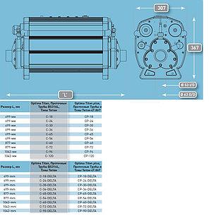 Электронагреватель Elecro Titan Optima С-72 (титан, 72 кВт, 380В), фото 2