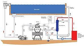 Теплообменник Aqualine HE 60 кВт (нержавеющая сталь), фото 2
