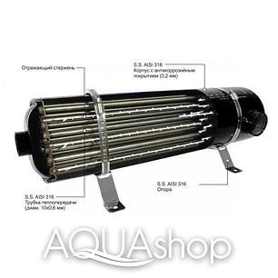 Теплообменник Aqualine HE 75 кВт (нержавеющая сталь), фото 2