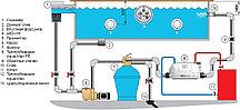 Теплообменник Aqua MEX FE 40 kW (нержавеющая сталь), фото 3
