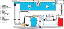 Теплообменник Aqua MEX FE 70 kW (нержавеющая сталь), фото 3