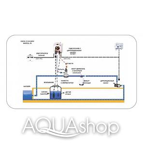 Станция контроля и дозирования SIMPOOL PH (1.4 л/ч) + монтажный комплект, фото 2