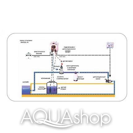 Станция контроля и дозирования SIMPOOL RX (1,4 л/ч) + монтажный комплект, фото 2