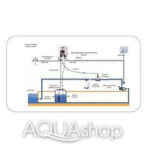 Станция контроля и дозирования SIMPOOL TIMER (1.4 л/ч) + монтажный комплект, фото 2
