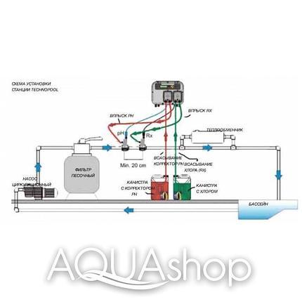 Станция контроля и дозирования TECHNOPOOL 2 РН-RX (1,4-1,4 л/ч) + монтажный комплект, фото 2