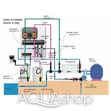 Станция контроля и дозирования A-POOL SYSTEM PH-RX (5-5л/ч) + монтажный комплект, фото 2