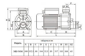 Насос однофазный Aqualine MD50M\JA50M (220V, без пф, 8m3/h*6m, 0,35kW, 0,5HP), фото 3