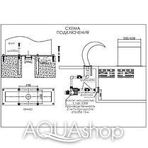 Водопад для бассейна Aquaviva Gusak AQ-60100 (600mm*1000mm), фото 3