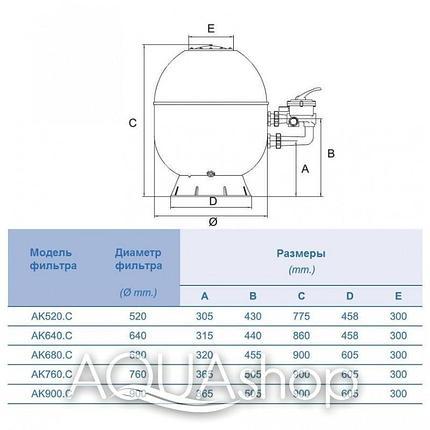 Песочный фильтр Kripsol BL900 (900мм, 31,6 м3/ч) (боковое подсоединение), фото 2