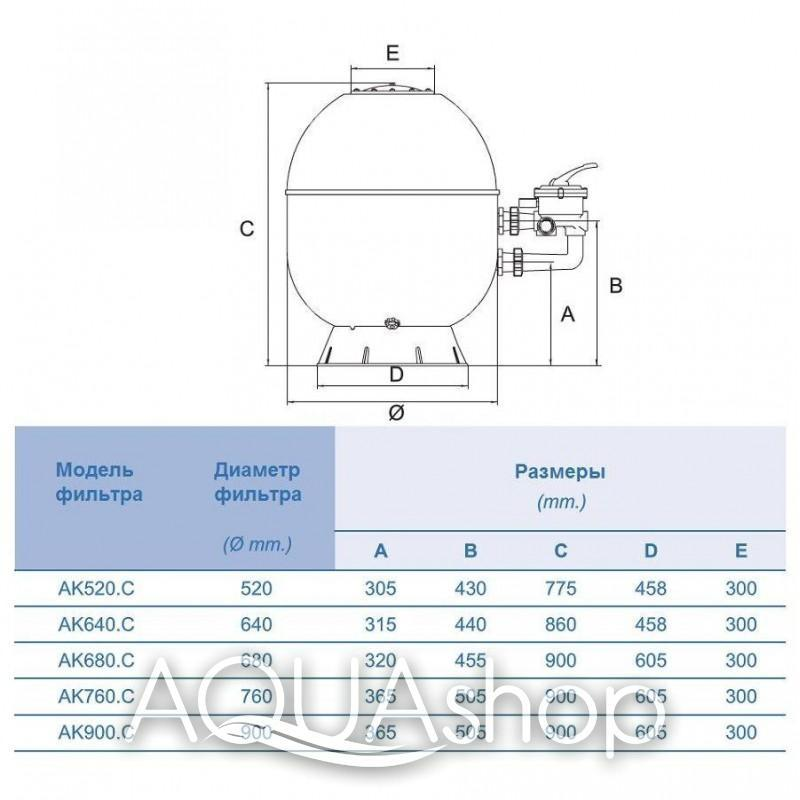Песочный фильтр Kripsol BL760 (760мм, 22м3/ч) (боковое подсоединение)