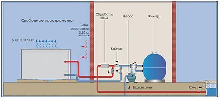 Тепловой инверторный насос IPHC150T, фото 2