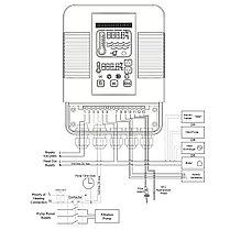 Цифровой контроллер Elecro Poolsmart Plus для теплообменников G2/SST, фото 3