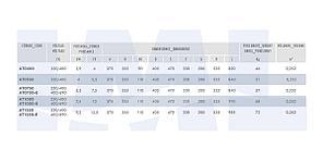 Насос IML Atlas ATPN 750 118 м3/ч H10m 230/400 Вт, фото 3